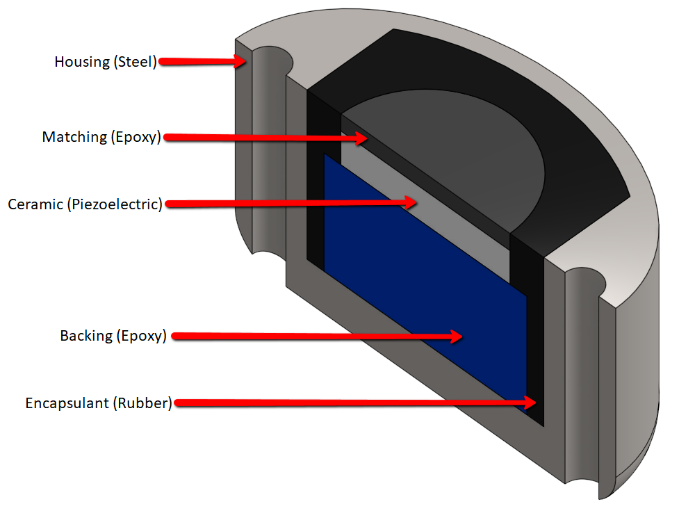3D_Transducer_Model.png